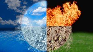 carl jung ezotéria föld levegő mágia őselem személyiségtípusok tűz ványik dóra víz